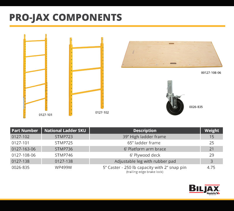 BilJax Pro-Jax Scaffold Components Technical Specs