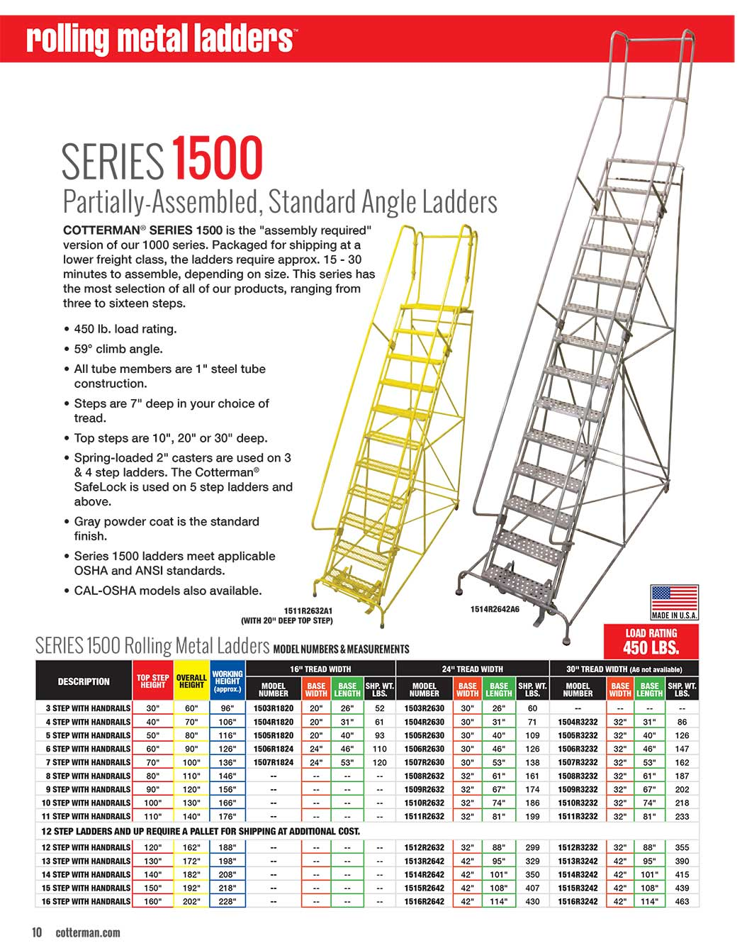 Cotterman Series 1500 Rolling Ladder Technical Specs