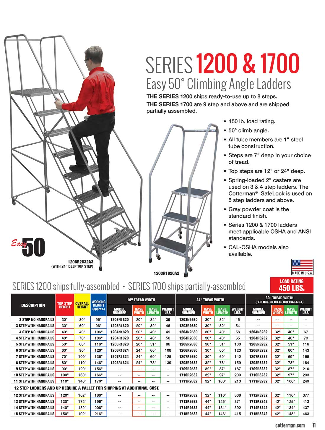 Cotterman Series 1700 Rolling Ladder Technical Specs