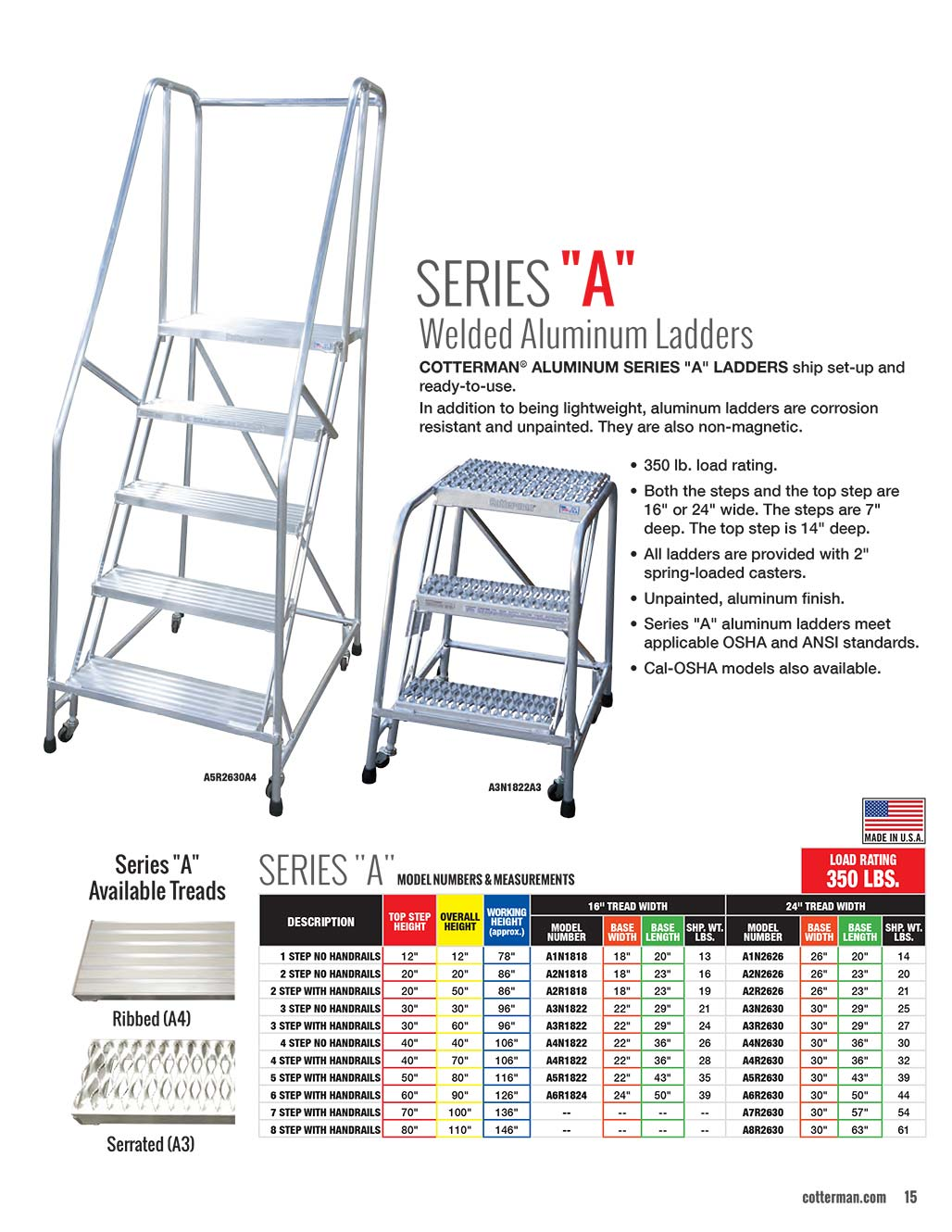 Cotterman Series A Rolling Ladder Technical Specs