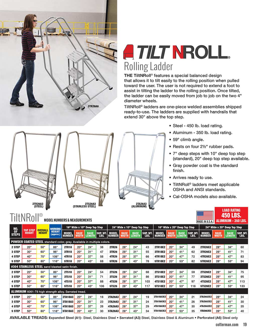 Cotterman Tilt-N-Roll Ladders Technical Specs
