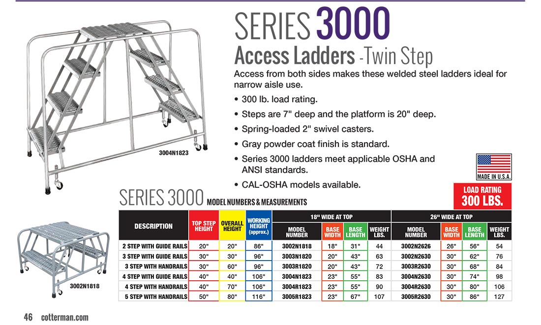 Cotterman Series 3000 Rolling Ladder Technical Specs