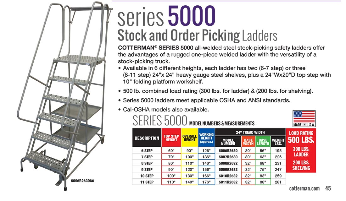 Cotterman Series 5000 Rolling Ladder Technical Specs