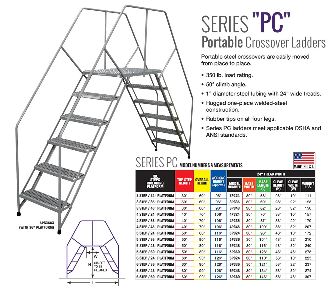 Cotterman Series PC Ladder Technical Specs