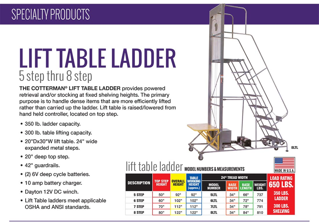 Cotterman Lift Table Ladder Technical Specs