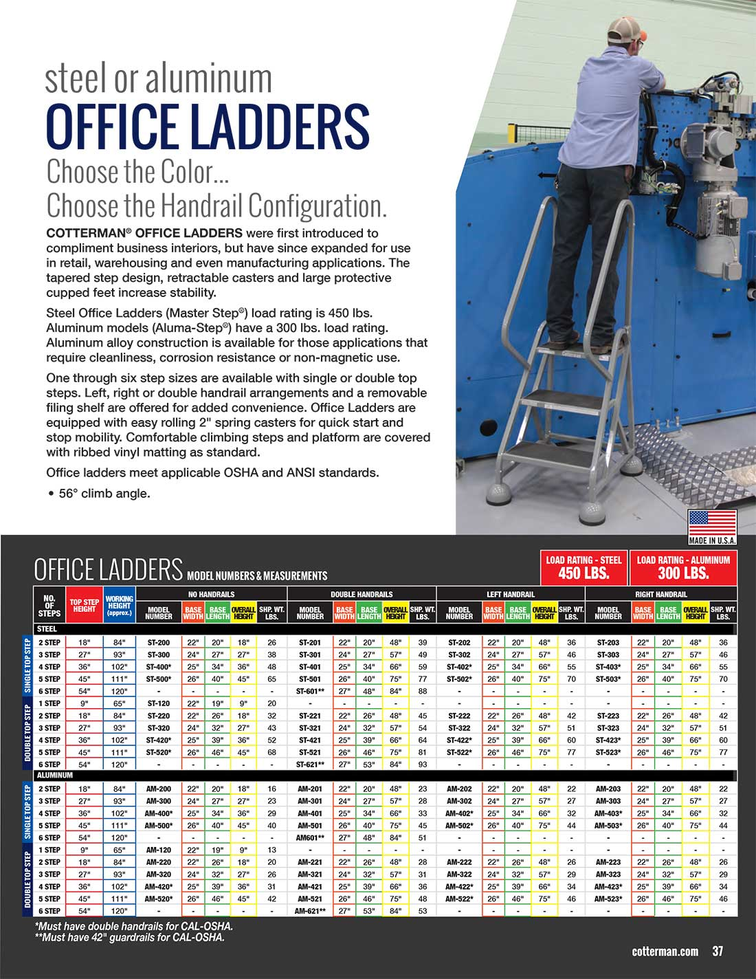 Cotterman Office Ladder Technical Specs