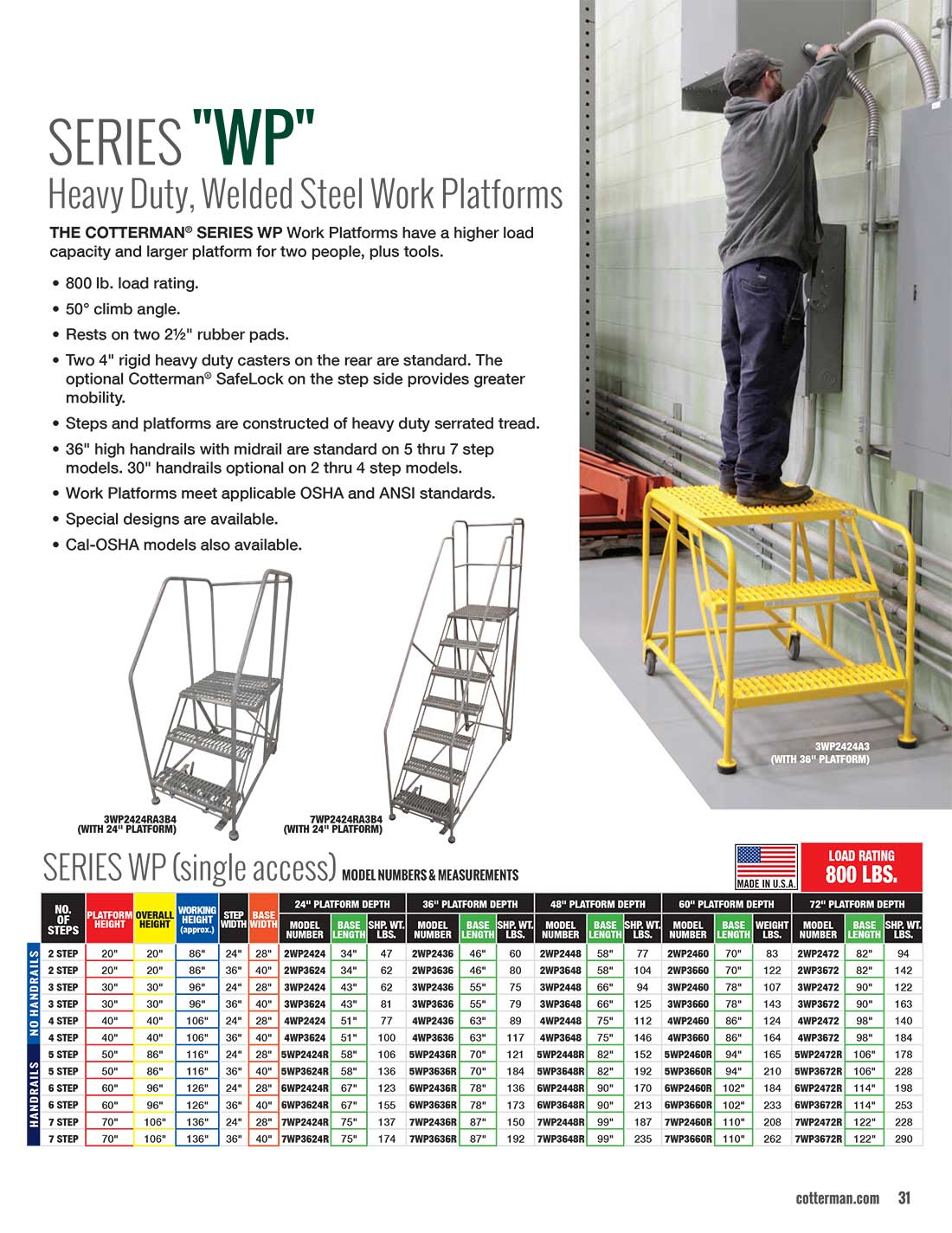 Cotterman Series WP Work Platform