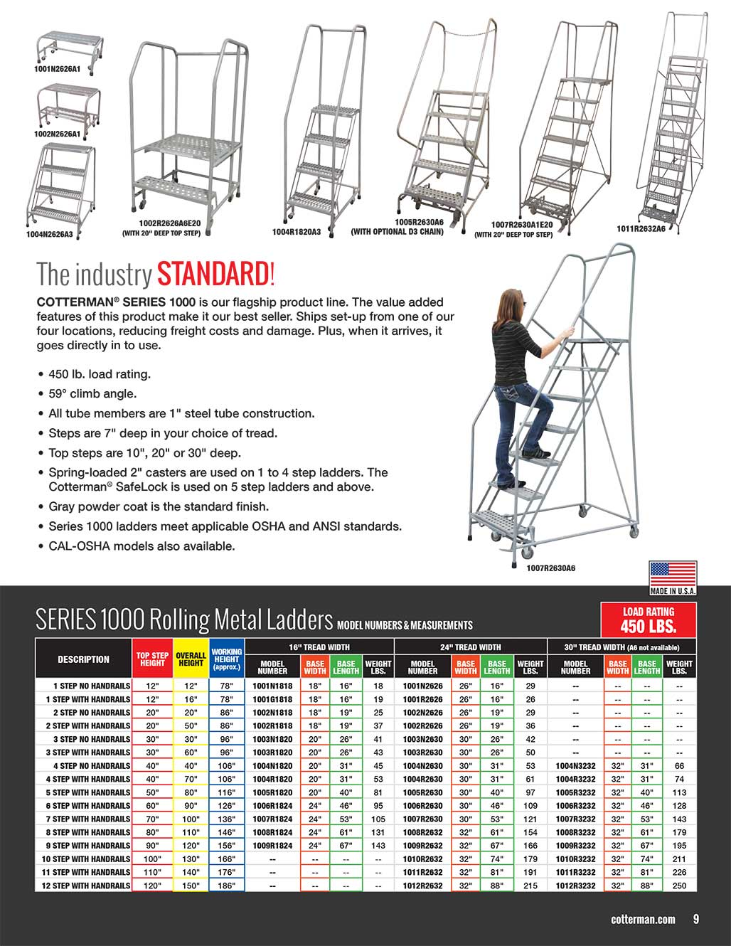Cotterman Series 1000 Rolling Ladder Technical Specs