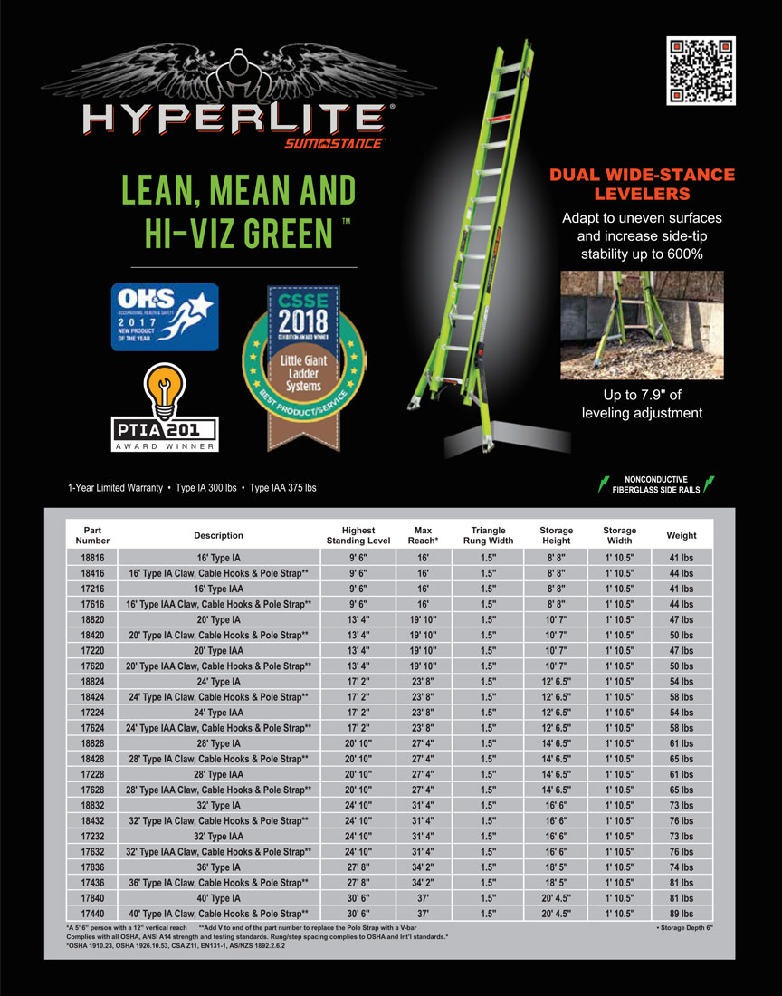 Little Giant Hyperlite Sumostance Ladder Technical Specifications