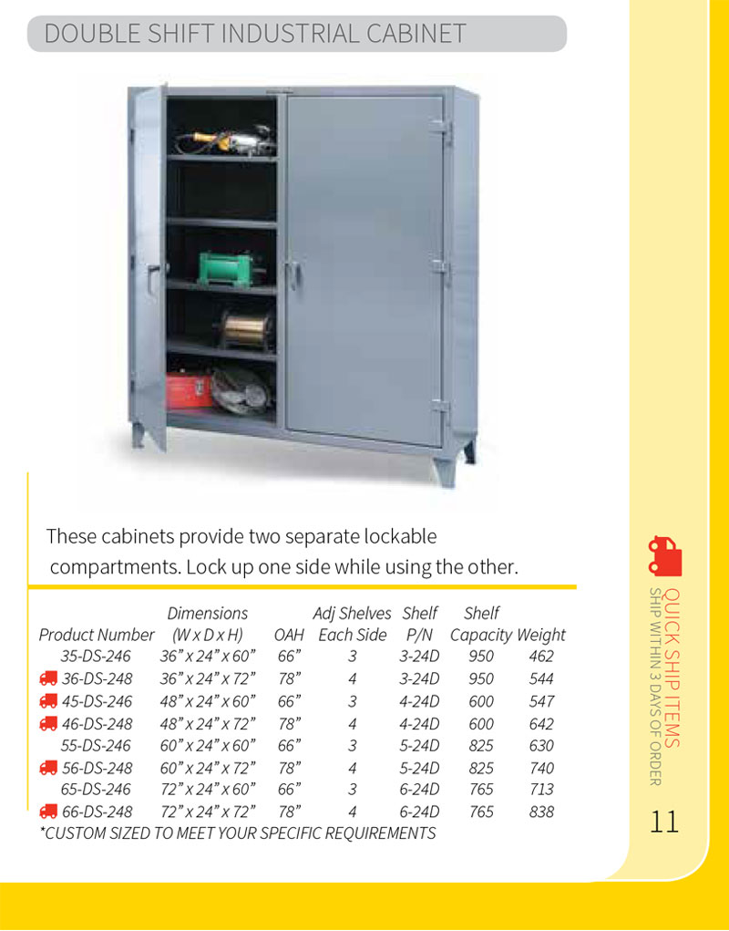 Strong Hold Industrial Double Shift Cabinet Technical Specifications