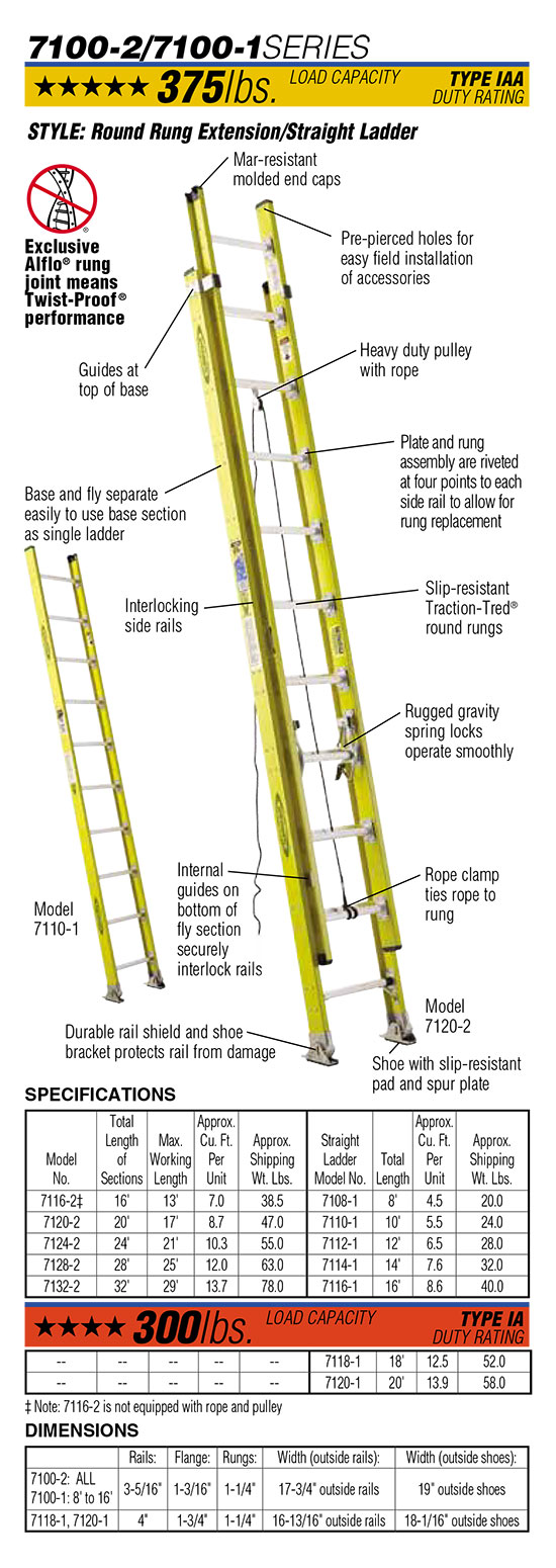 Werner 7100-1 Series Round Rung Extension/Straight Ladder