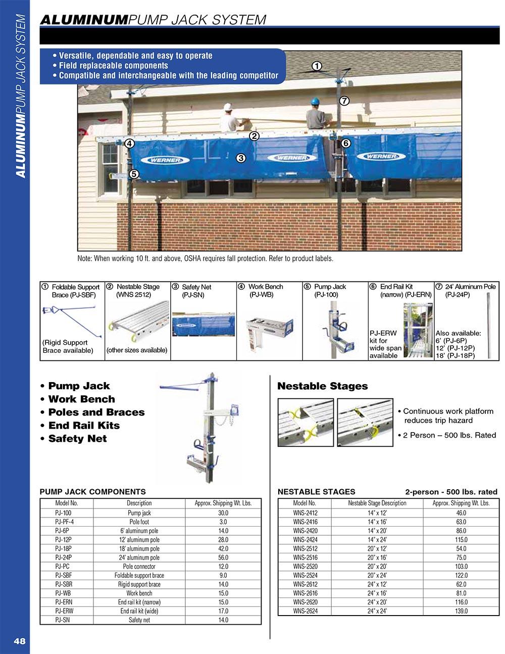 Werner Aluminum Pump Jacks And Nestable Stages