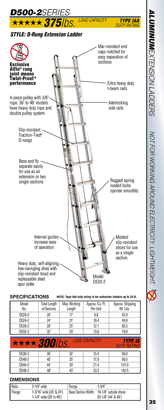 Werner D500-2 Series D-Rung Extension Ladder