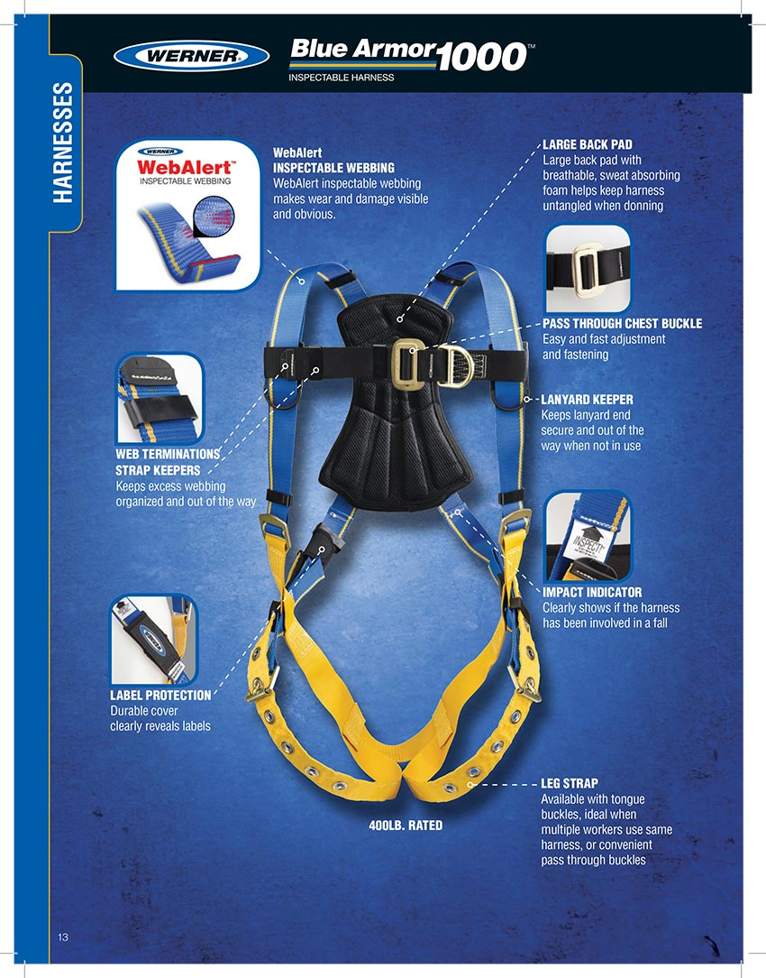 Werner Blue Armor 1000 Harnesses