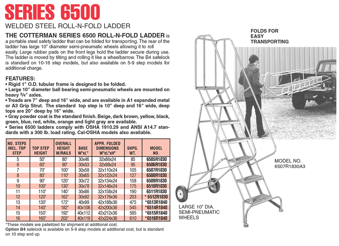 Cotterman Series 6500 PDF file & Product Information