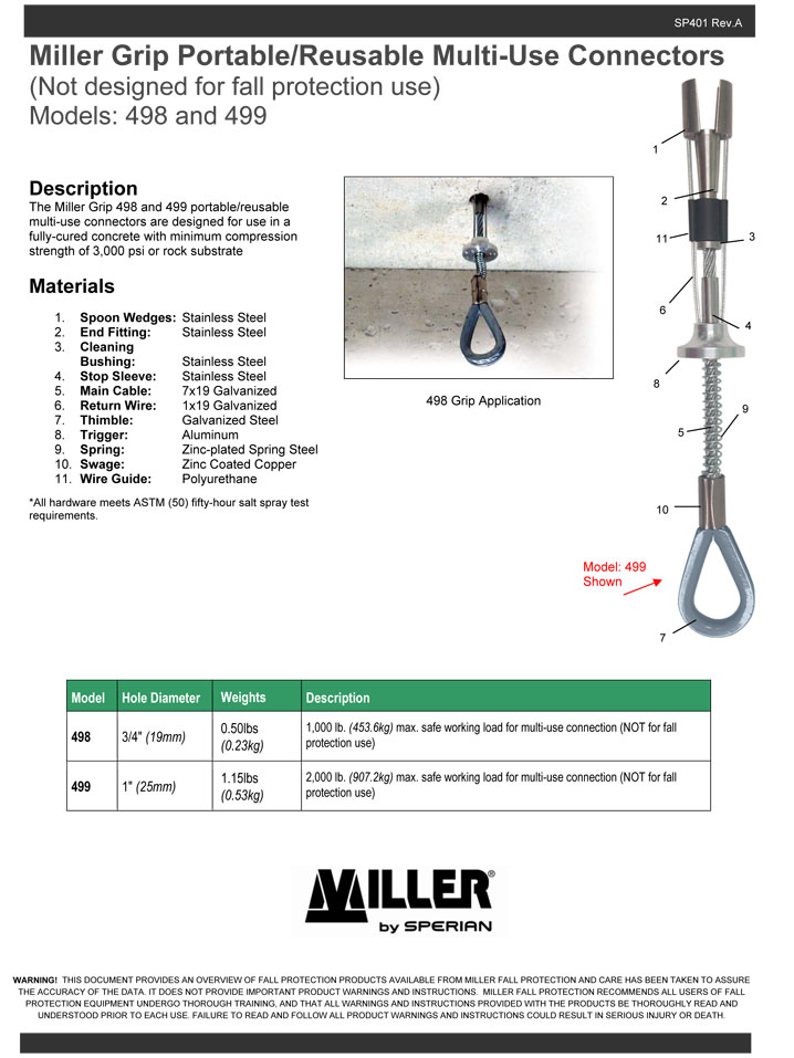 Miller Fall Protection Anchorage Connector Grip