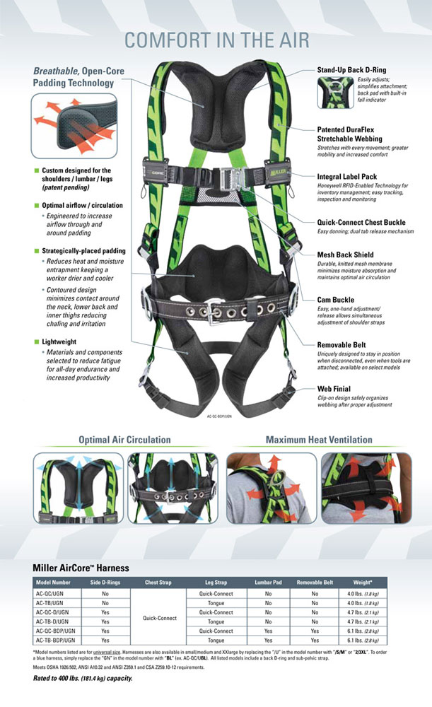 Miller AirCore Harnesses QC Buckles