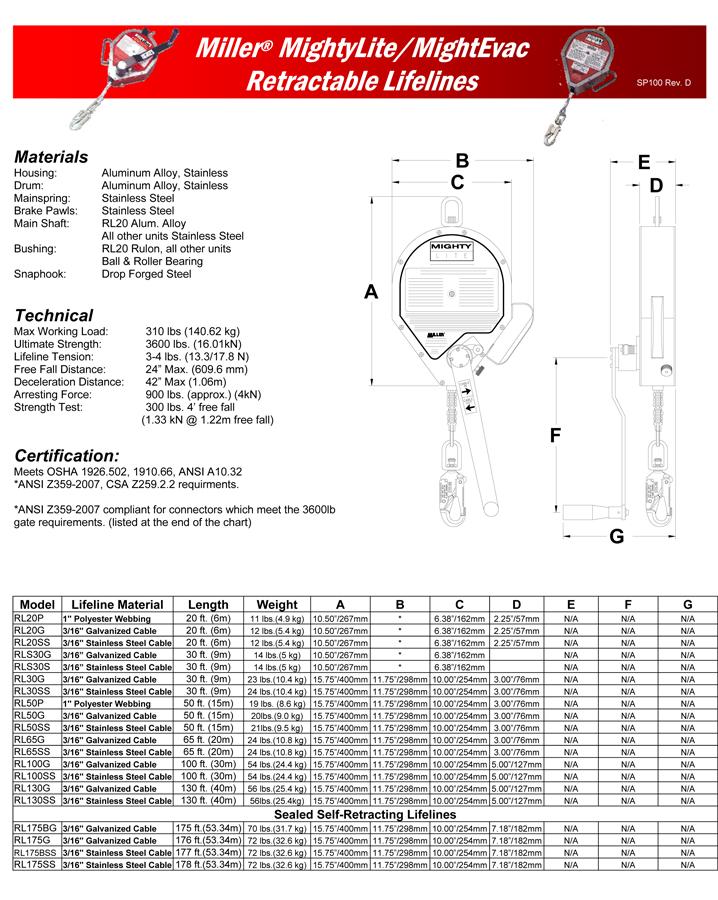 workhorse wiring diagram radiator fans lights wiring 2008 F450 Coolant Fan Wiring Diagram Dual Fan Relay Wiring Diagram