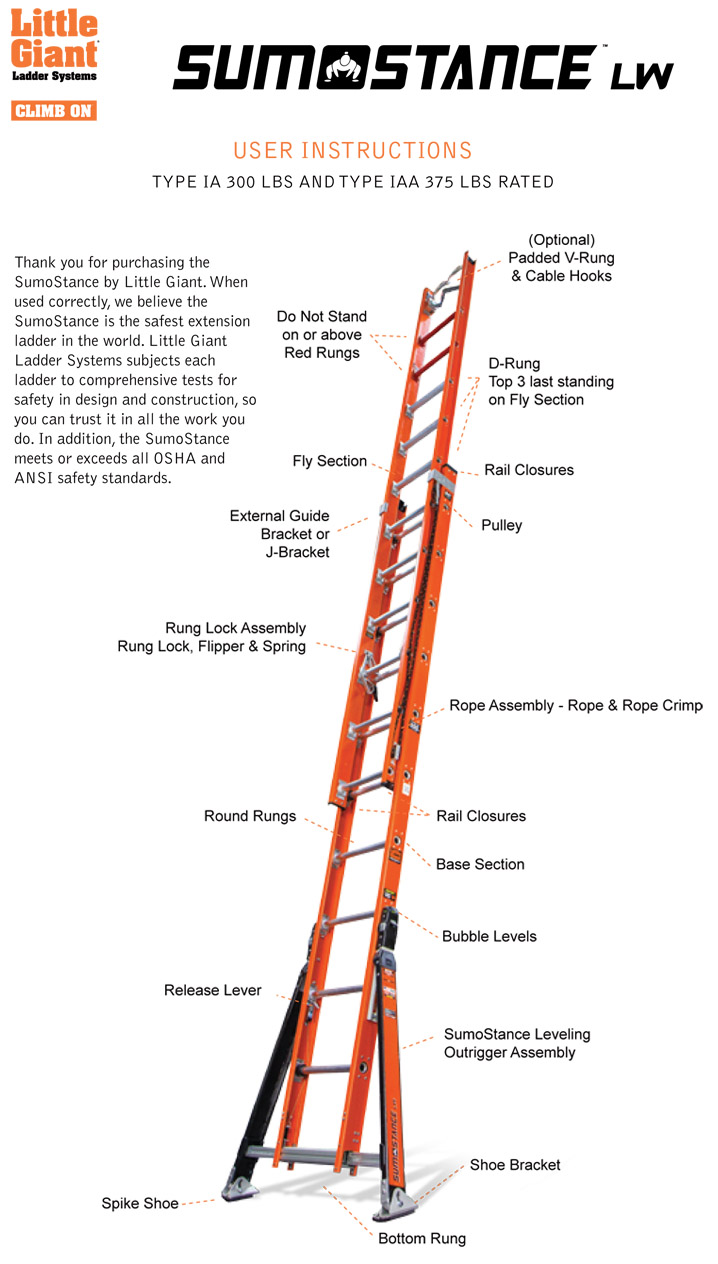 Little Giant Sumostance Ladder Information