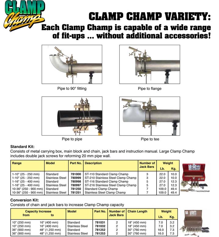 Sumner Clamp Champ