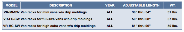 Vanguard Van Racks without Rain Gutters